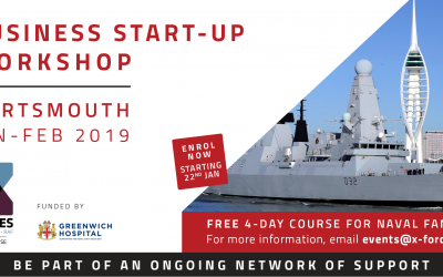 Business Start-Up Workshop Tailored for Naval Families