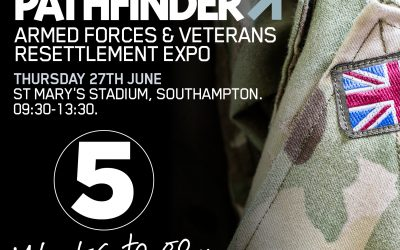 With Five Weeks To Go Until The Expo All Call Signs Sign Up!