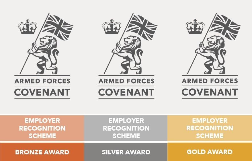Employer Recognition Scheme 2020
